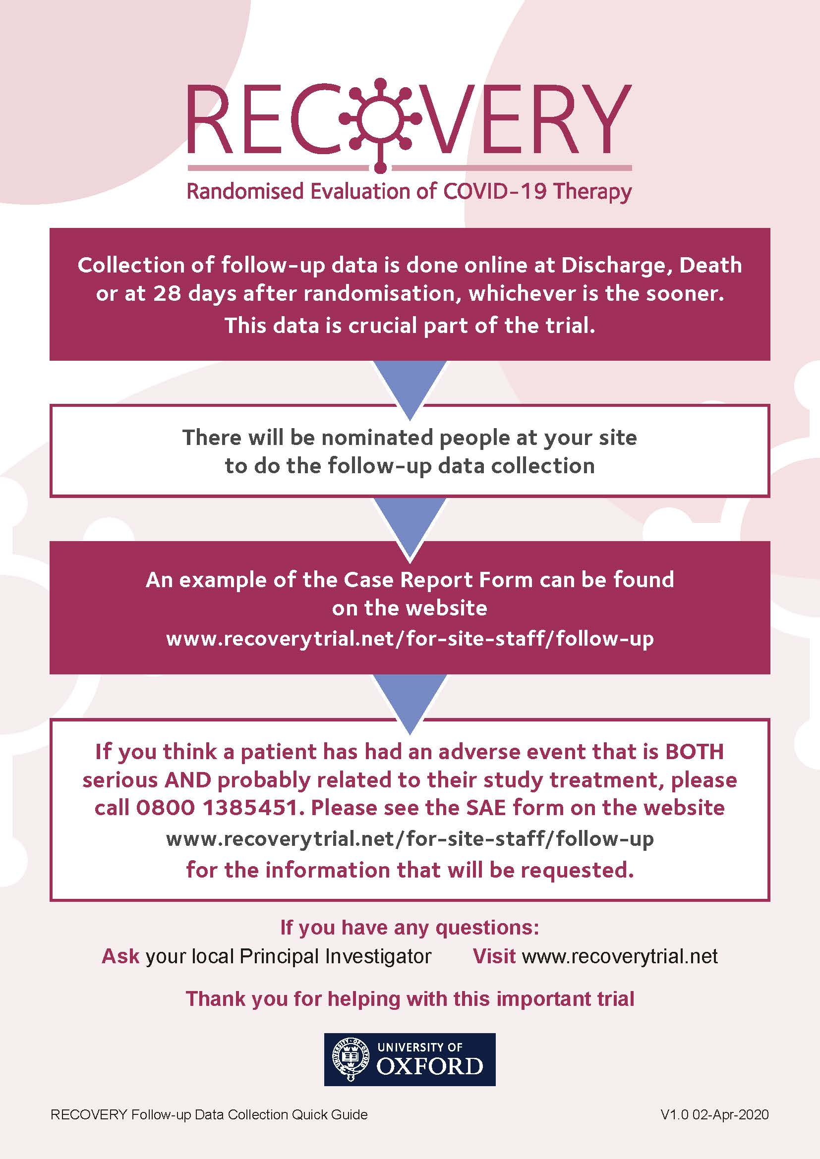 RECOVERY - COVID19 Follow-up Data Collection Guide v1.0 April FINAL.jpg